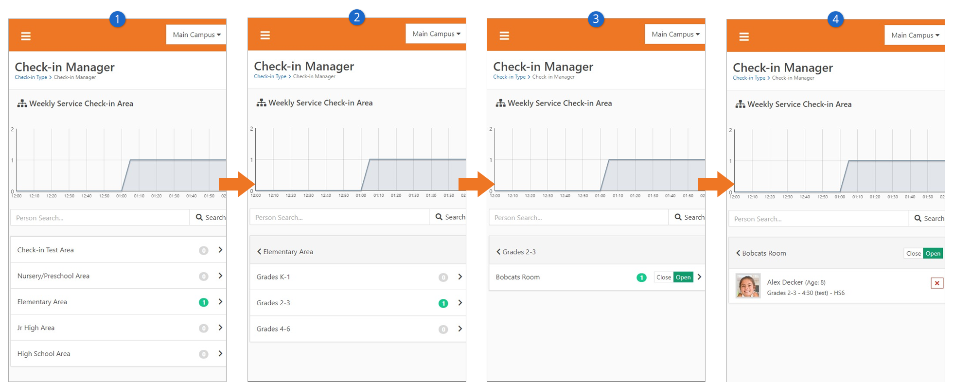 Check-in Manager Screenflow
