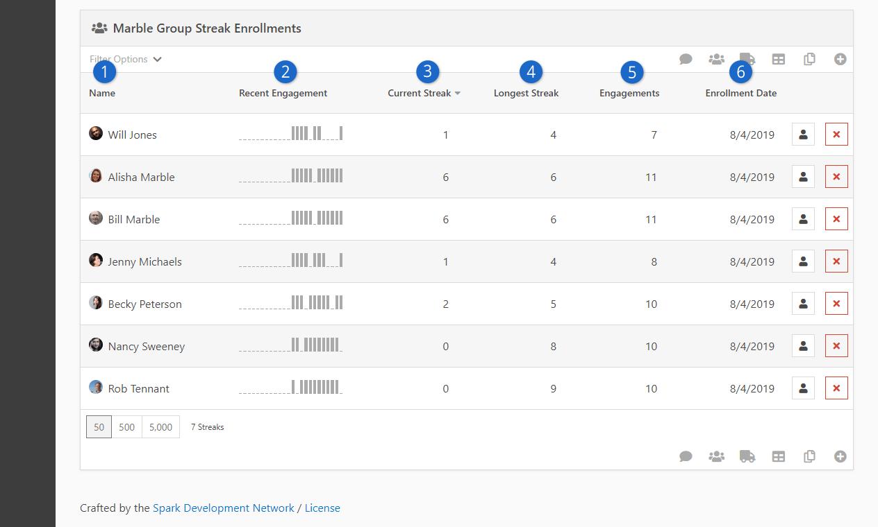 Streak Type Page - Enrollments