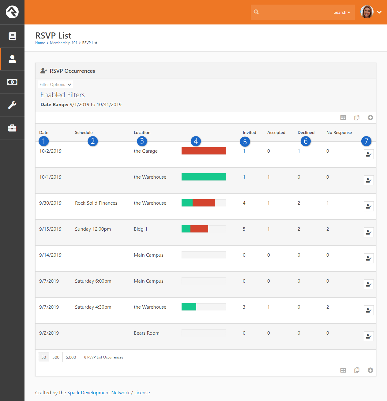 RSVP List Page