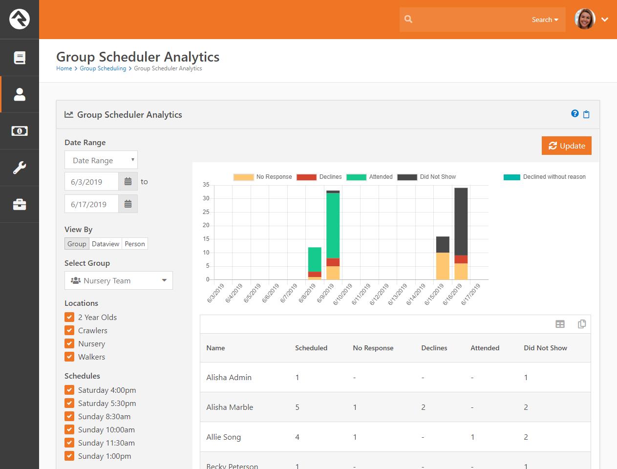 Schedule Analytics